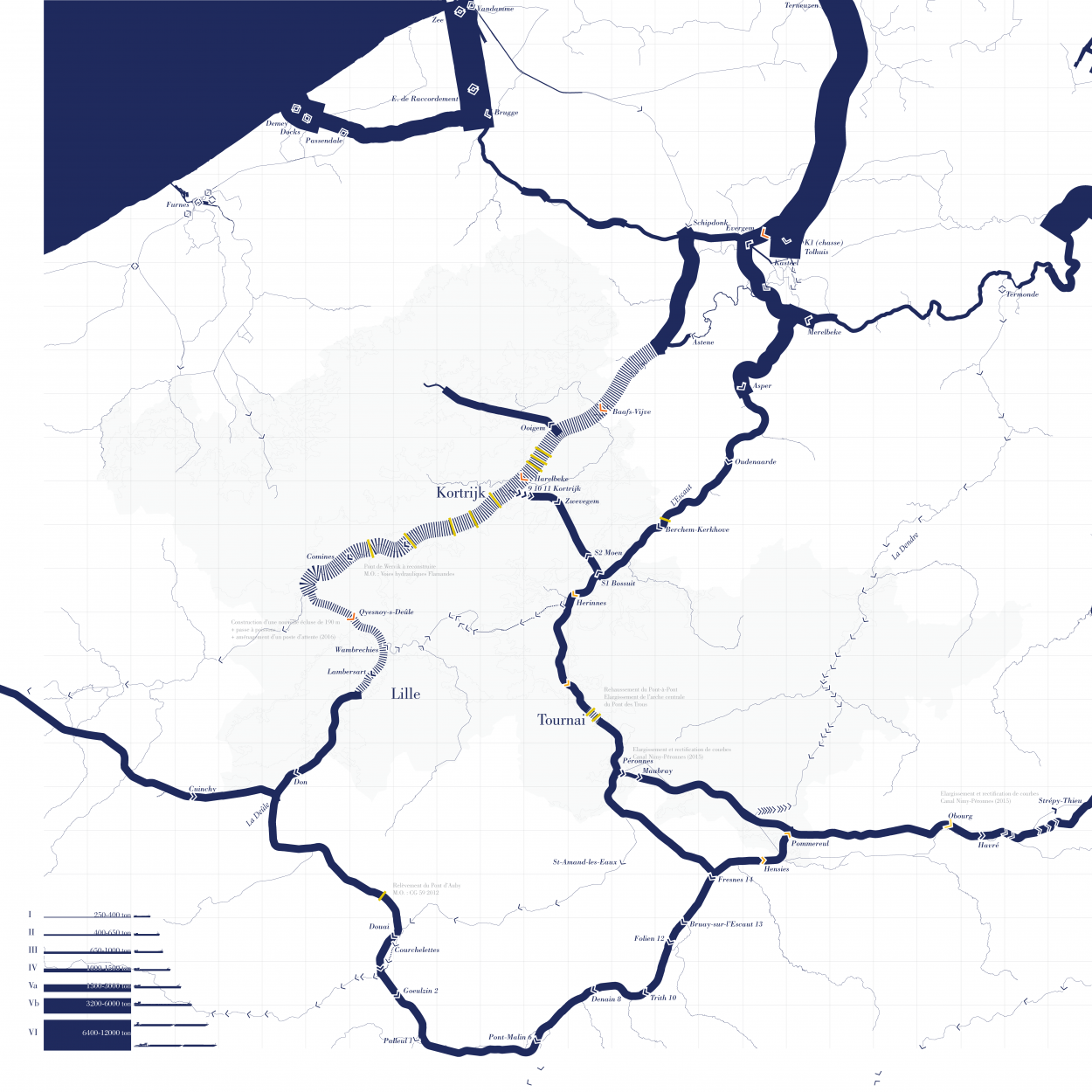 Corridors, Seine-Nord, transport via waterwegen